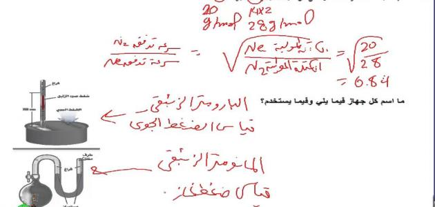 شرح قانون هوك حروف عربي